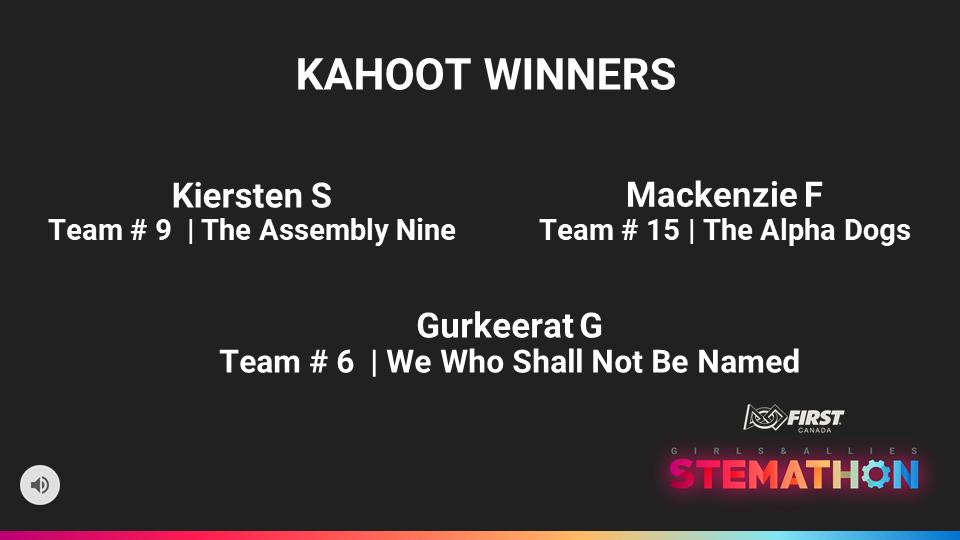 KAHOOT WINNERS