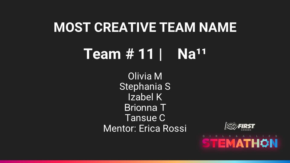 MOST CREATIVE TEAM NAME